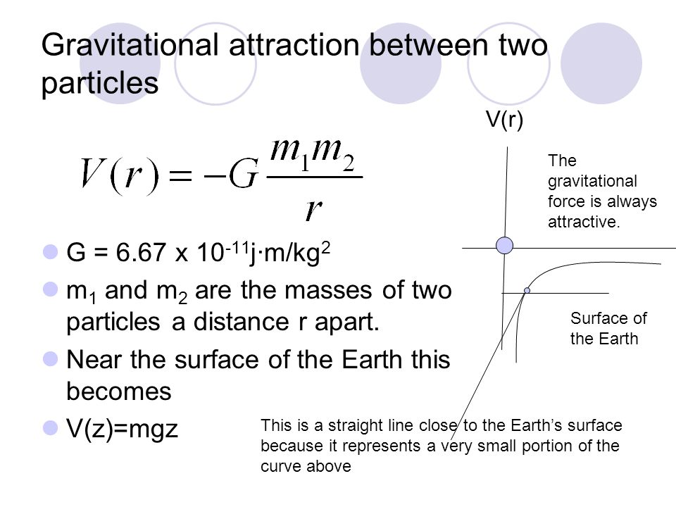 Gravitational attraction between two particles G = 6.67 x 10 -11 j·m/kg 2 m 1 and m 2 are the masses of two particles a distance r apart.