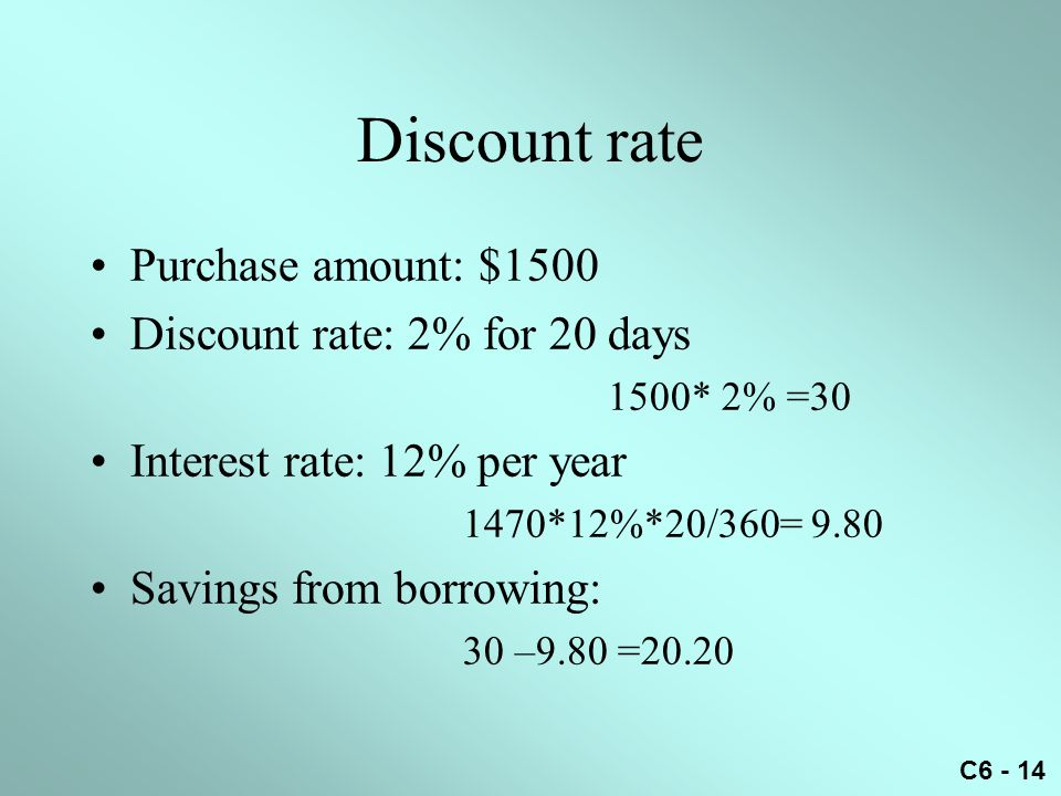 C6 - 14 Discount rate Purchase amount: $1500 Discount rate: 2% for 20 days 1500* 2% =30 Interest rate: 12% per year 1470*12%*20/360= 9.80 Savings from