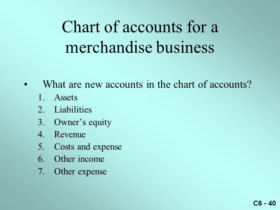 C6 - 40 Chart of accounts for a merchandise business What are new accounts in the chart of accounts? 1.Assets 2.Liabilities 3.Owner's equity 4.Revenue