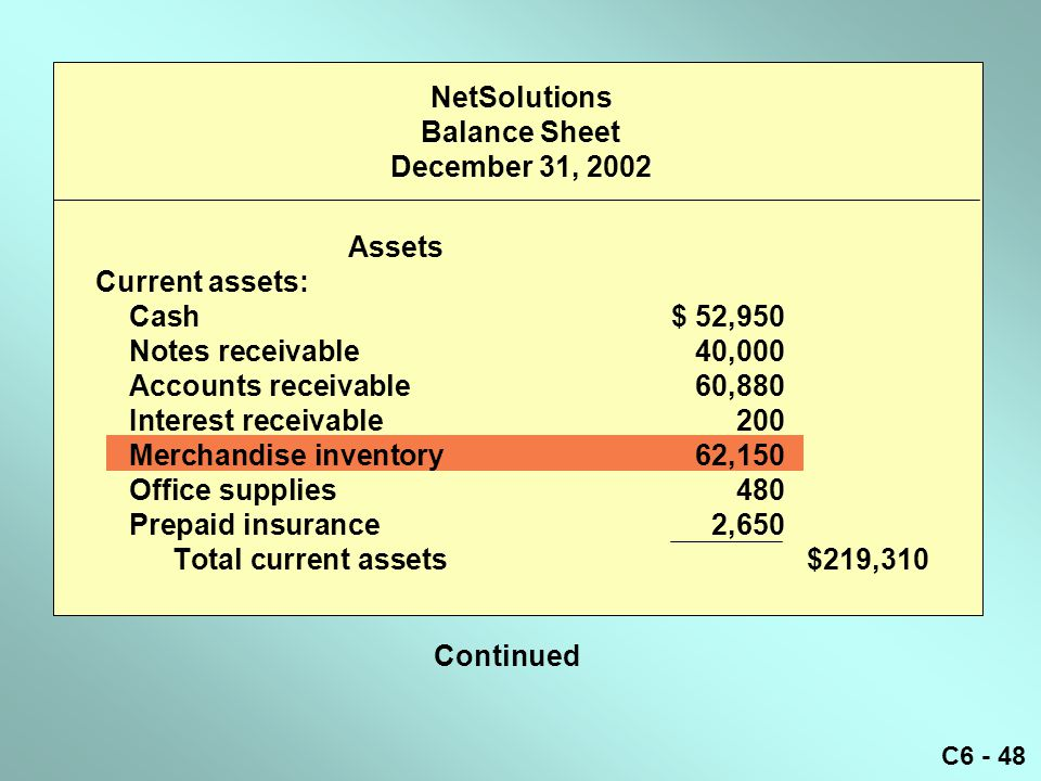 C6 - 48 NetSolutions Balance Sheet December 31, 2002 Continued Assets Current assets: Cash$ 52,950 Notes receivable40,000 Accounts receivable60,880 In