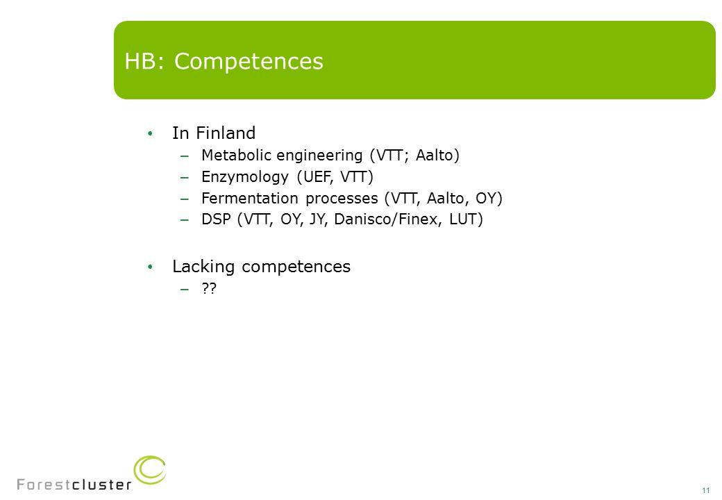 In Finland – Metabolic engineering (VTT; Aalto) – Enzymology (UEF, VTT) – Fermentation processes (VTT, Aalto, OY) – DSP (VTT, OY, JY, Danisco/Finex, LUT) Lacking competences – .