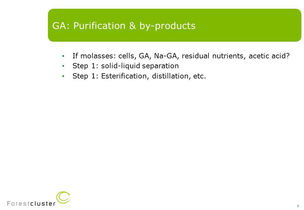 If molasses: cells, GA, Na-GA, residual nutrients, acetic acid.