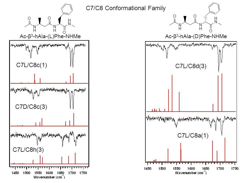 O N H O N H O H N Ac-β 3 -hAla-(D)Phe-NHMe O N H O N H O H N Ac-β 3 -hAla-(L)Phe-NHMe C7/C8 Conformational Family C7L/C8c(1) C7D/C8c(3) C7L/C8h(3) C7L/C8d(3) C7L/C8a(1)