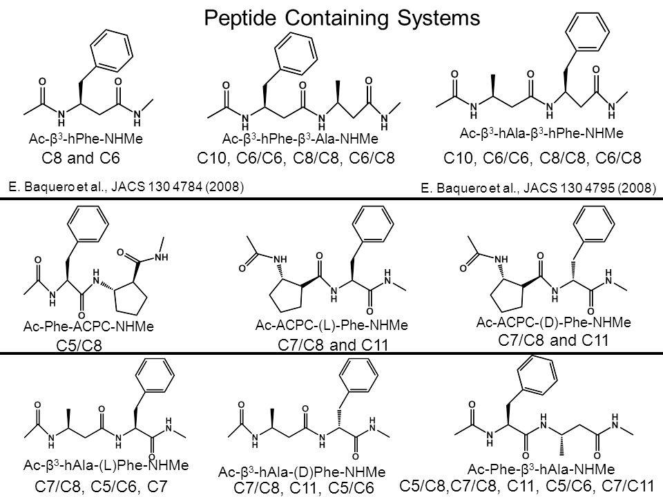 C6 C8 C6 C10 C6/C6 C8/C8 C6/C6 C10 unassigned β-peptide Spectral Signatures Both Amide I and II Regions are Diagnostic!