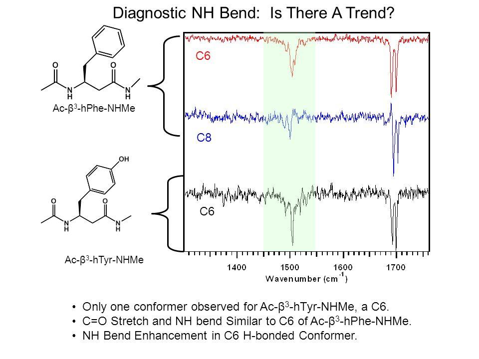 Ac-β 3 -hAla-β 3 -hPhe-NHMe Ac-β 3 -hPhe-β 3 -Ala-NHMe