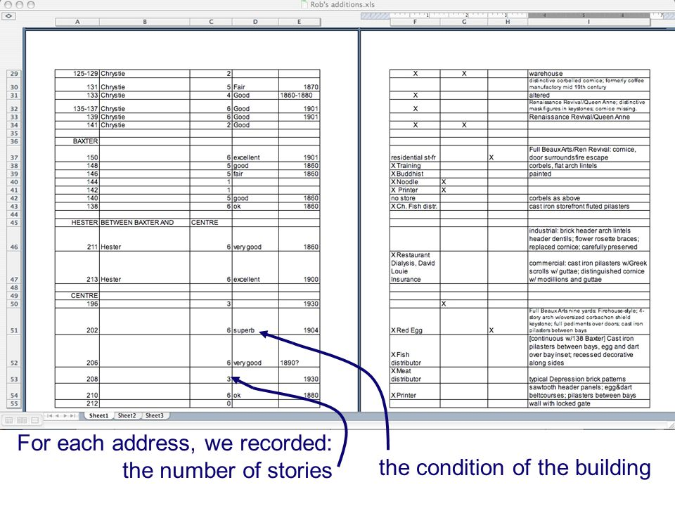 the condition of the building For each address, we recorded: the number of stories