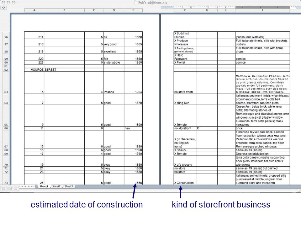 estimated date of construction kind of storefront business