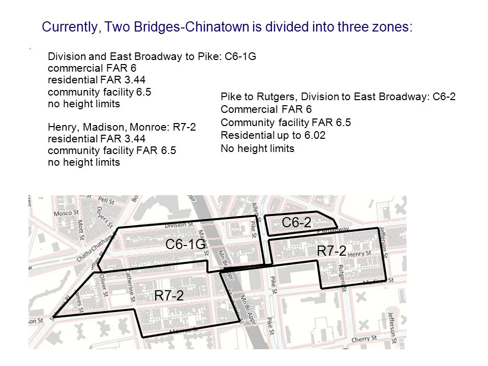 Currently, Two Bridges-Chinatown is divided into three zones: Division and East Broadway to Pike: C6-1G commercial FAR 6 residential FAR 3.44 community facility 6.5 no height limits Henry, Madison, Monroe: R7-2 residential FAR 3.44 community facility FAR 6.5 no height limits Pike to Rutgers, Division to East Broadway: C6-2 Commercial FAR 6 Community facility FAR 6.5 Residential up to 6.02 No height limits C6-1G C6-2 R7-2