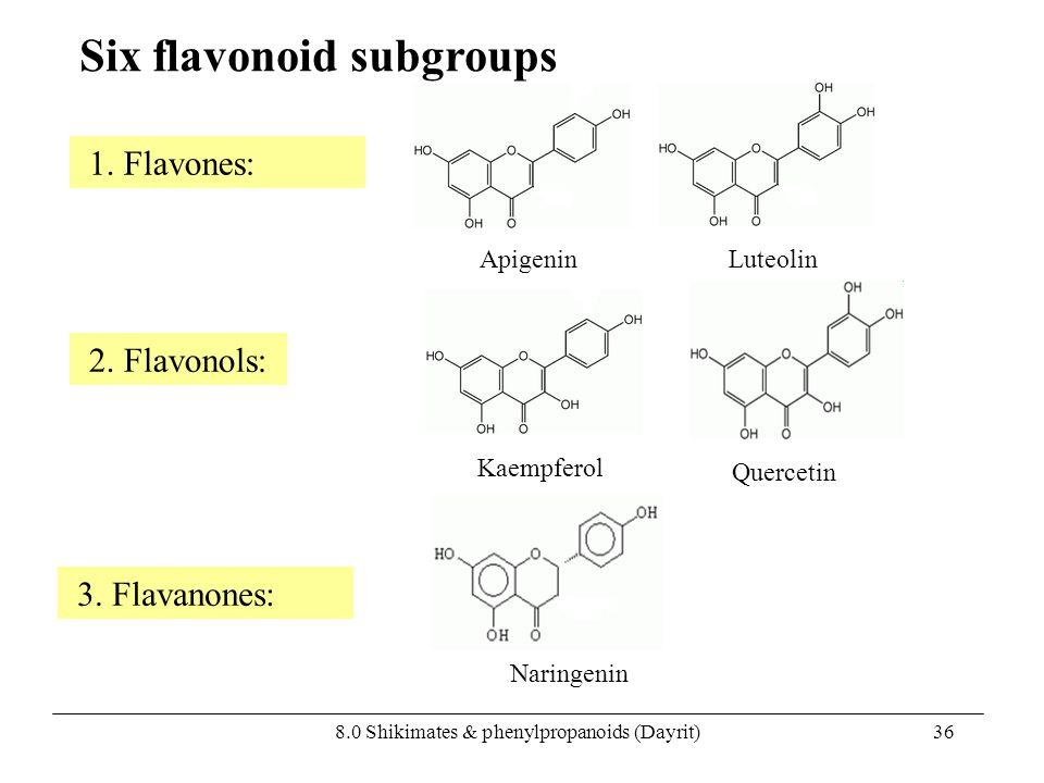 8.0 Shikimates & phenylpropanoids (Dayrit)36 Six flavonoid subgroups 2. Flavonols: 1. Flavones: 3. Flavanones: Quercetin Luteolin Apigenin Kaempferol