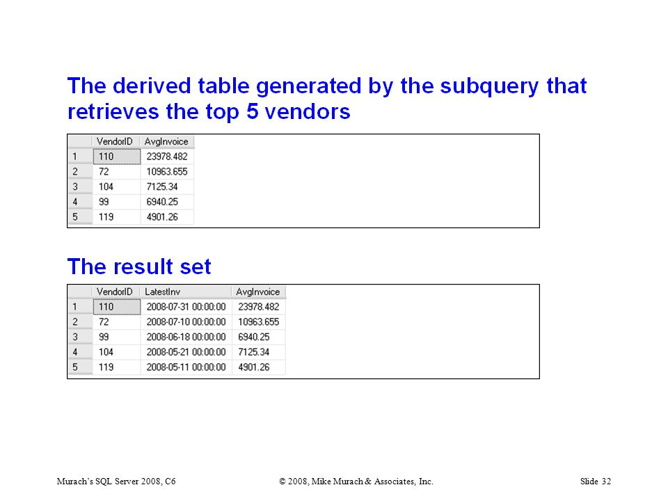 Murach's SQL Server 2008, C6© 2008, Mike Murach & Associates, Inc.Slide 32