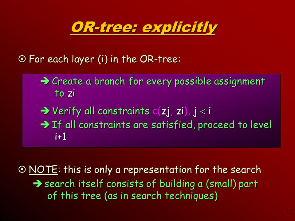 17 OR-tree: explicitly  For each layer (i) in the OR-tree:  Create a branch for every possible assignment to zi  Verify all constraints c(zj, zi), j  i  If all constraints are satisfied, proceed to level i+1  NOTE: this is only a representation for the search  search itself consists of building a (small) part of this tree (as in search techniques)