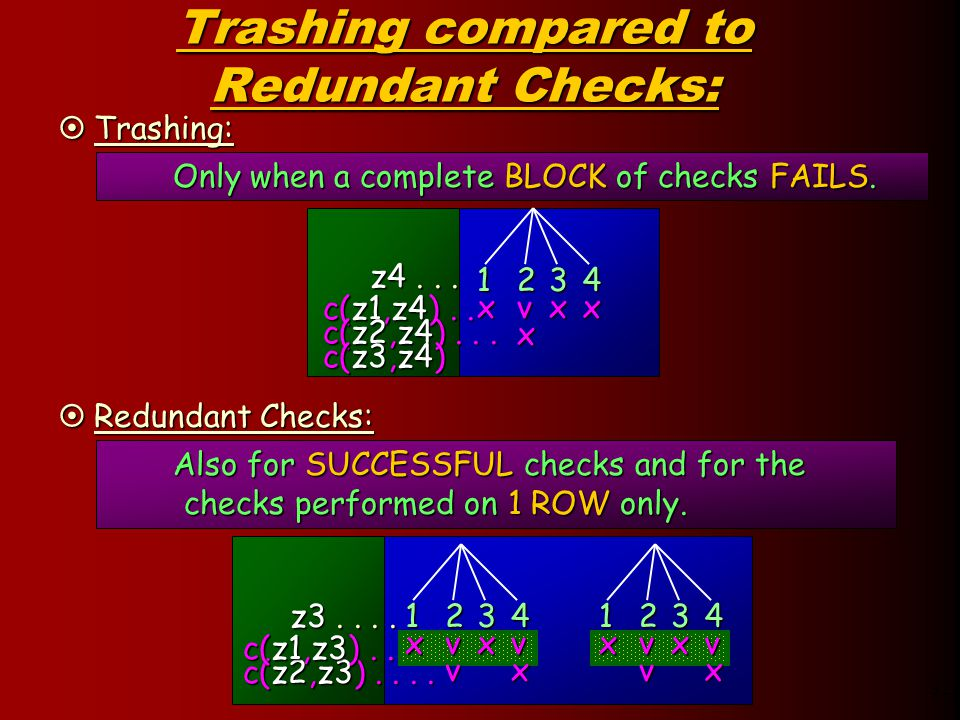 32 Trashing compared to Redundant Checks: z4... c(z1,z4)..