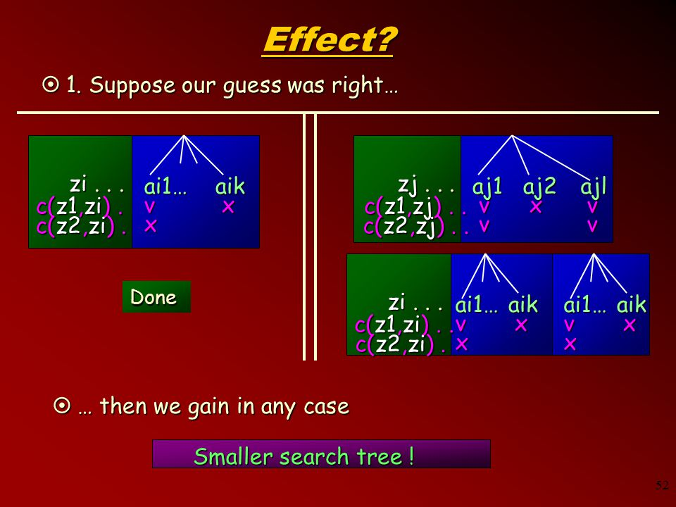 52 Effect.  1. Suppose our guess was right… zi...