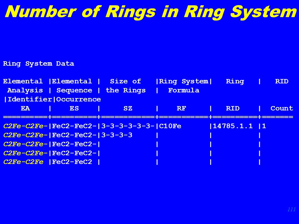 111 Ring System Data Elemental |Elemental | Size of |Ring System| Ring | RID Analysis | Sequence | the Rings | Formula |Identifier|Occurrence EA | ES | SZ | RF | RID | Count ==========+==========+============+===========+==========+======= C2Fe-C2Fe-|FeC2-FeC2-| |C10Fe | |1 C2Fe-C2Fe-|FeC2-FeC2-| | | | C2Fe-C2Fe-|FeC2-FeC2-| | | | C2Fe-C2Fe |FeC2-FeC2 | | | | Number of Rings in Ring System