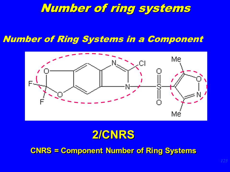 125 2/CNRS CNRS = Component Number of Ring Systems 2/CNRS CNRS = Component Number of Ring Systems Number of Ring Systems in a Component Number of ring systems