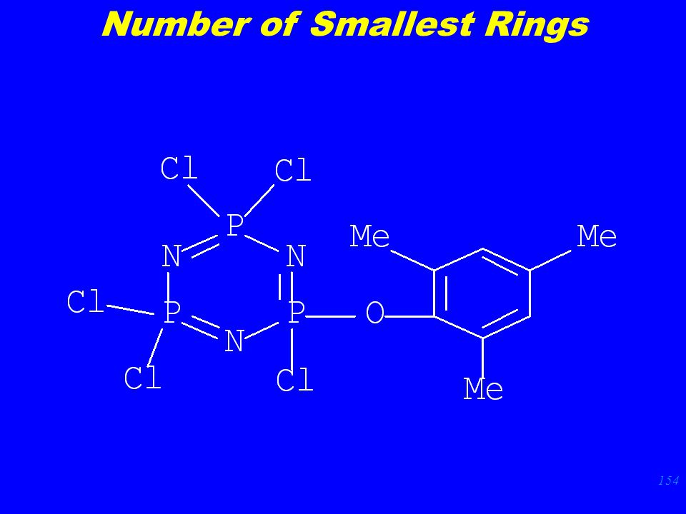 154 Number of Smallest Rings