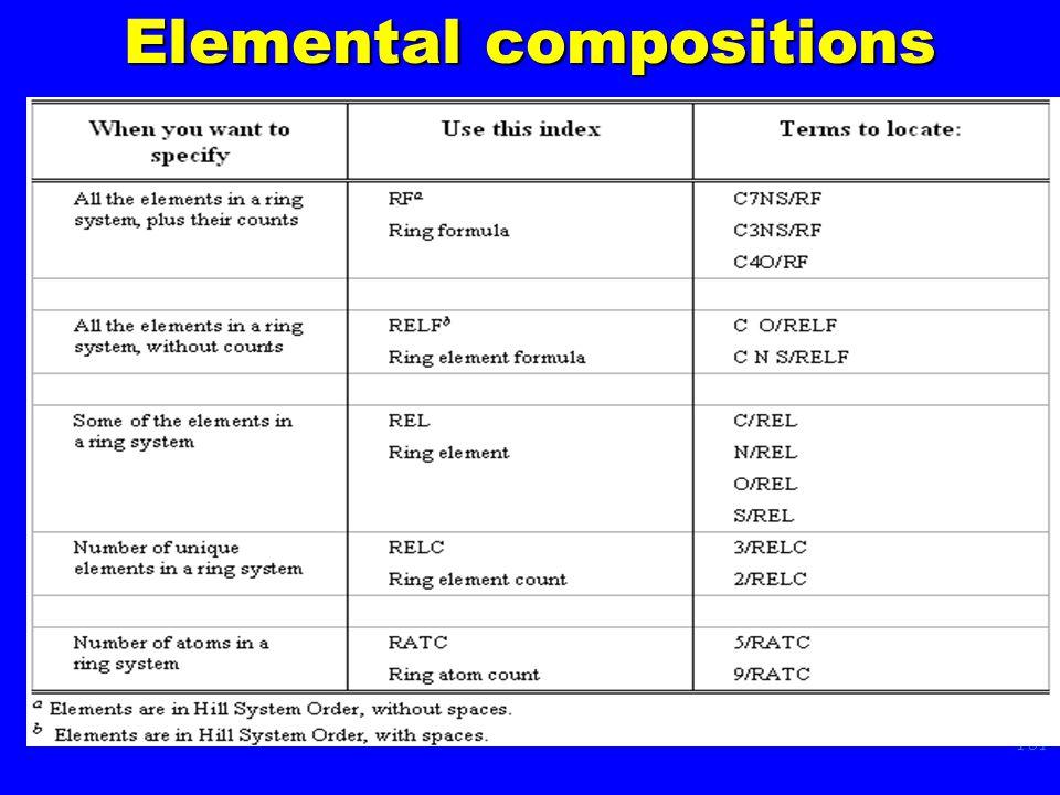 181 p. 62 Elemental compositions