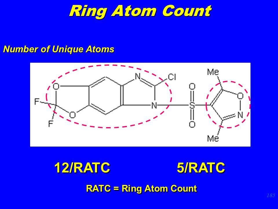 185 12/RATC Number of Unique Atoms 5/RATC RATC = Ring Atom Count Ring Atom Count