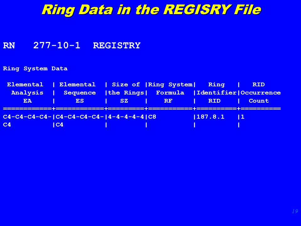 19 Ring Data in the REGISRY File RN REGISTRY Ring System Data Elemental | Elemental | Size of |Ring System| Ring | RID Analysis | Sequence |the Rings| Formula |Identifier|Occurrence EA | ES | SZ | RF | RID | Count ============+============+=========+===========+==========+========== C4-C4-C4-C4-|C4-C4-C4-C4-| |C8 | |1 C4 |C4 | | | |