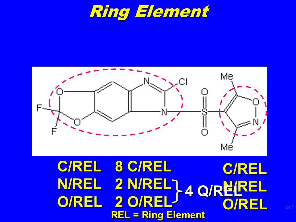 207 C/REL N/REL O/REL 8 C/REL 2 N/REL 2 O/REL 4 Q/REL C/REL N/REL O/REL REL = Ring Element Ring Element