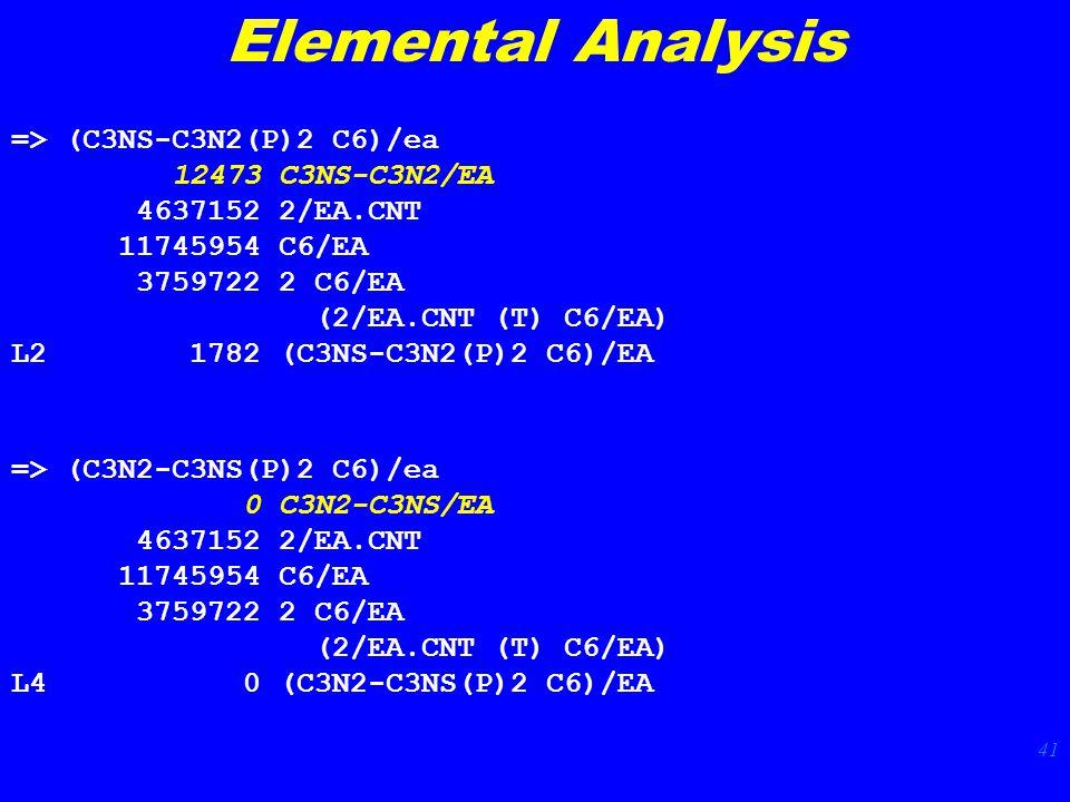 41 Elemental Analysis => (C3NS-C3N2(P)2 C6)/ea 12473 C3NS-C3N2/EA 4637152 2/EA.CNT 11745954 C6/EA 3759722 2 C6/EA (2/EA.CNT (T) C6/EA) L2 1782 (C3NS-C3N2(P)2 C6)/EA => (C3N2-C3NS(P)2 C6)/ea 0 C3N2-C3NS/EA 4637152 2/EA.CNT 11745954 C6/EA 3759722 2 C6/EA (2/EA.CNT (T) C6/EA) L4 0 (C3N2-C3NS(P)2 C6)/EA