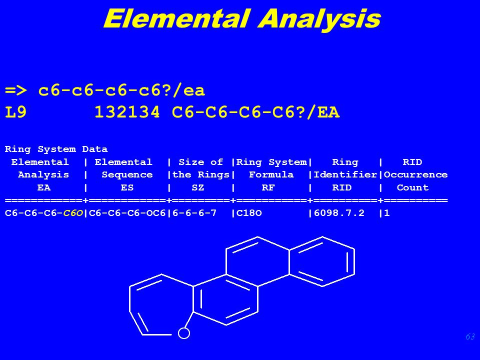 63 => c6-c6-c6-c6 /ea L C6-C6-C6-C6 /EA Ring System Data Elemental | Elemental | Size of |Ring System| Ring | RID Analysis | Sequence |the Rings| Formula |Identifier|Occurrence EA | ES | SZ | RF | RID | Count ============+============+=========+===========+==========+========== C6-C6-C6-C6O|C6-C6-C6-OC6| |C18O | |1 Elemental Analysis