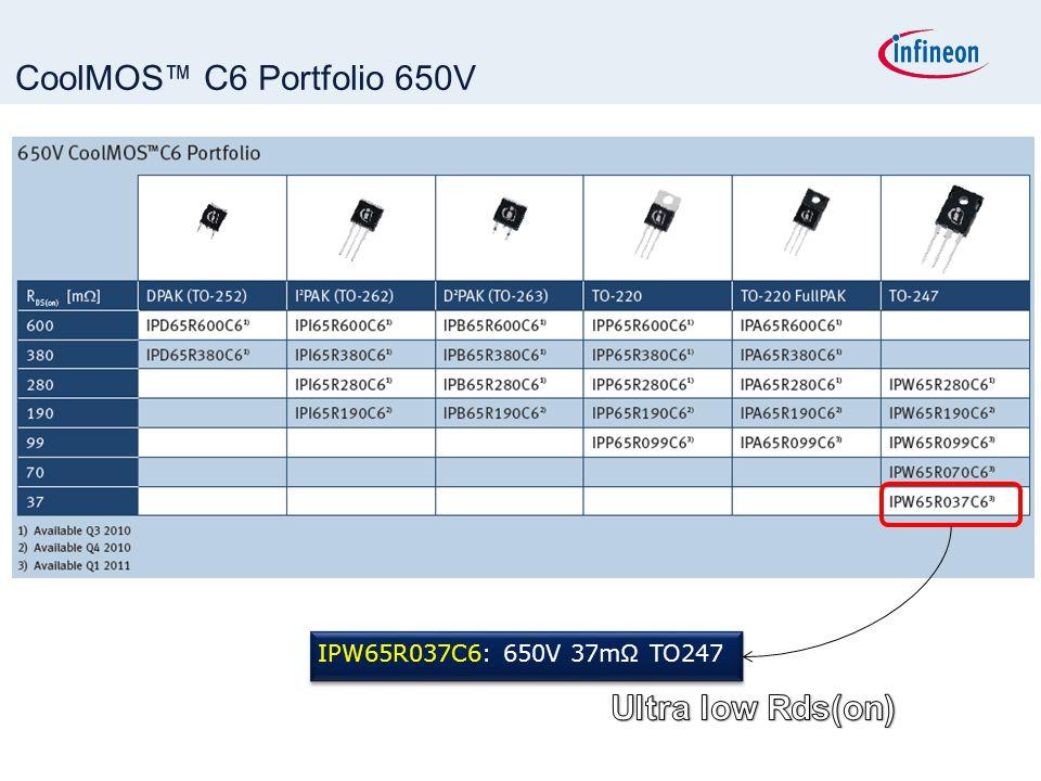 CoolMOS ™ C6 Portfolio 650V IPW65R037C6: 650V 37mΩ TO247