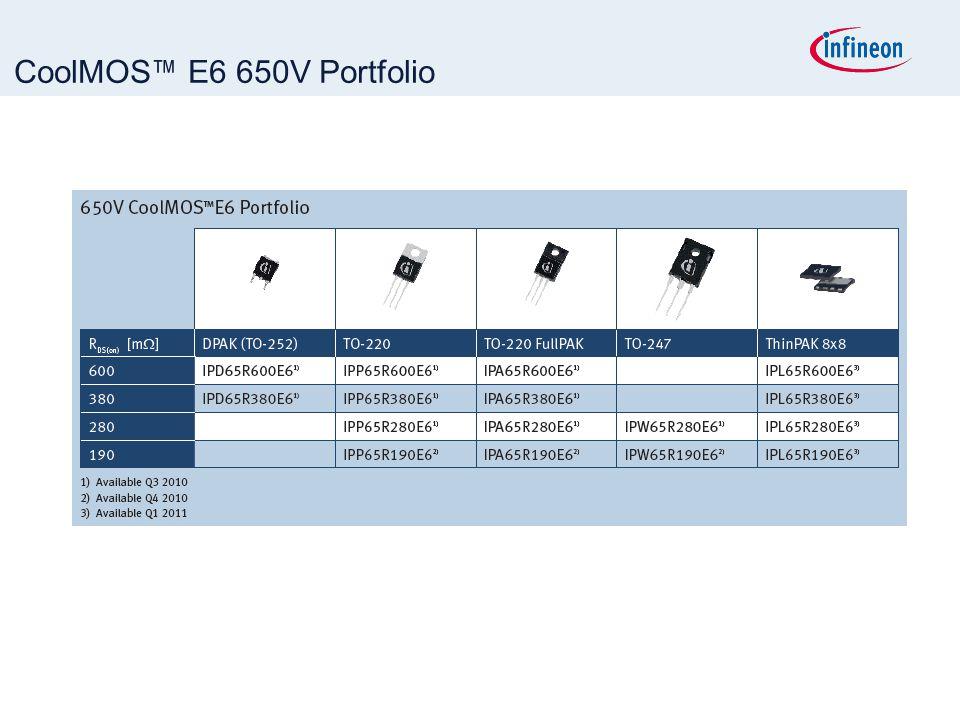 CoolMOS ™ E6 650V Portfolio