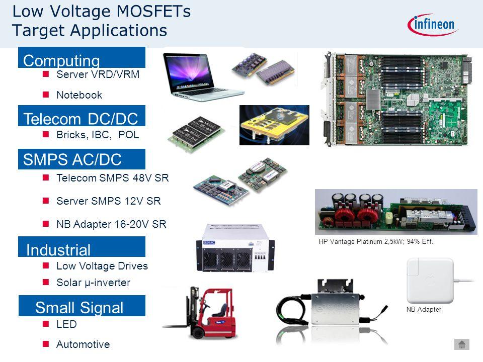 Server VRD/VRM Notebook Bricks, IBC, POL Telecom SMPS 48V SR Server SMPS 12V SR NB Adapter 16-20V SR Low Voltage Drives Solar µ-inverter LED Automotiv