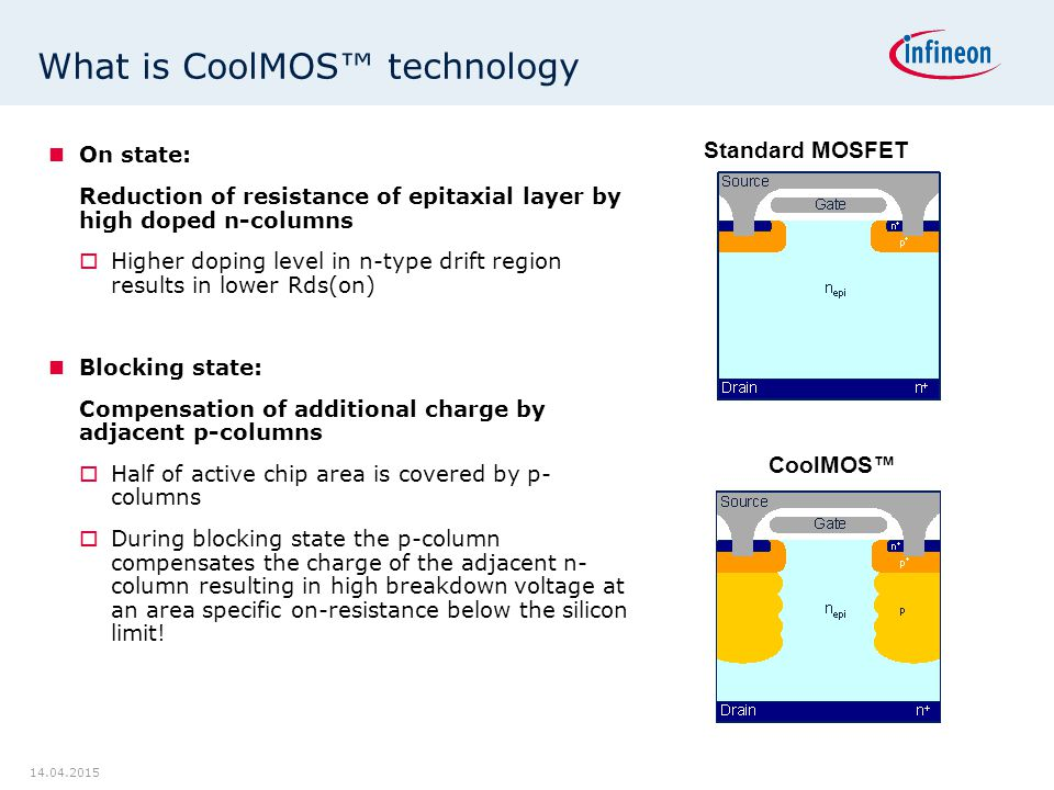 14.04.2015 What is CoolMOS™ technology On state: Reduction of resistance of epitaxial layer by high doped n-columns  Higher doping level in n-type drift region results in lower Rds(on) Blocking state: Compensation of additional charge by adjacent p-columns  Half of active chip area is covered by p- columns  During blocking state the p-column compensates the charge of the adjacent n- column resulting in high breakdown voltage at an area specific on-resistance below the silicon limit.