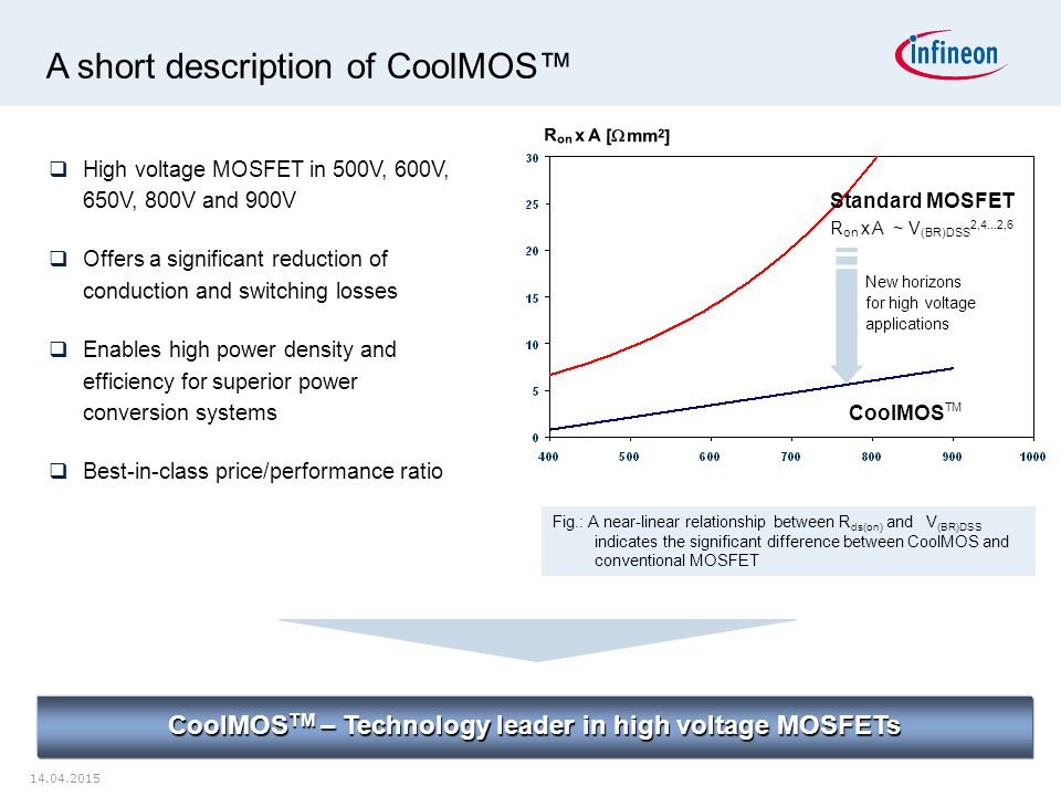 14.04.2015 CoolMOS TM – Technology leader in high voltage MOSFETs  High voltage MOSFET in 500V, 600V, 650V, 800V and 900V  Offers a significant redu