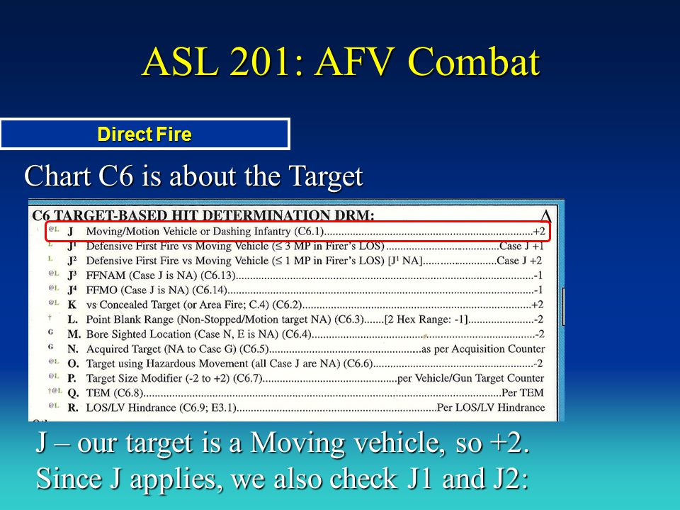 ASL 201: AFV Combat Chart C6 is about the Target Direct Fire J – our target is a Moving vehicle, so +2. Since J applies, we also check J1 and J2:
