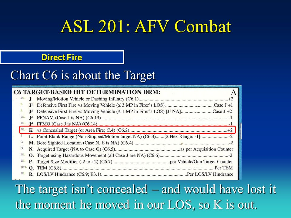 ASL 201: AFV Combat Chart C6 is about the Target Direct Fire The target isn't concealed – and would have lost it the moment he moved in our LOS, so K