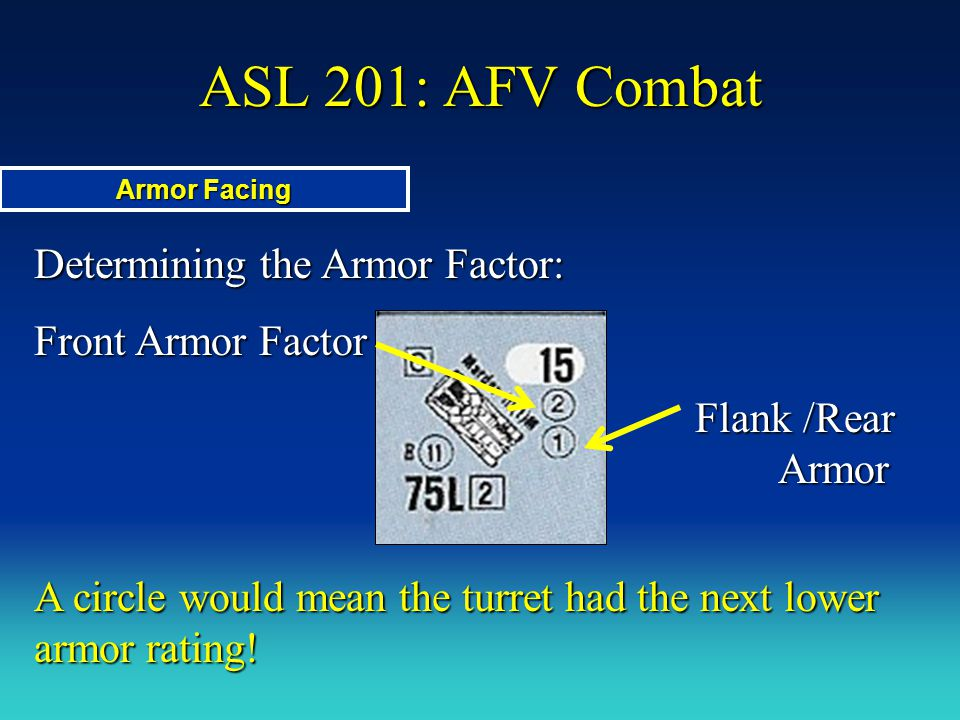 Determining the Armor Factor: Front Armor Factor Flank /Rear Armor Flank /Rear Armor A circle would mean the turret had the next lower armor rating! A