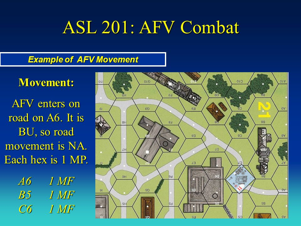 ASL 201: AFV Combat Example of AFV Movement Movement: AFV enters on road on A6. It is BU, so road movement is NA. Each hex is 1 MP. A61 MF B51 MF C6 1