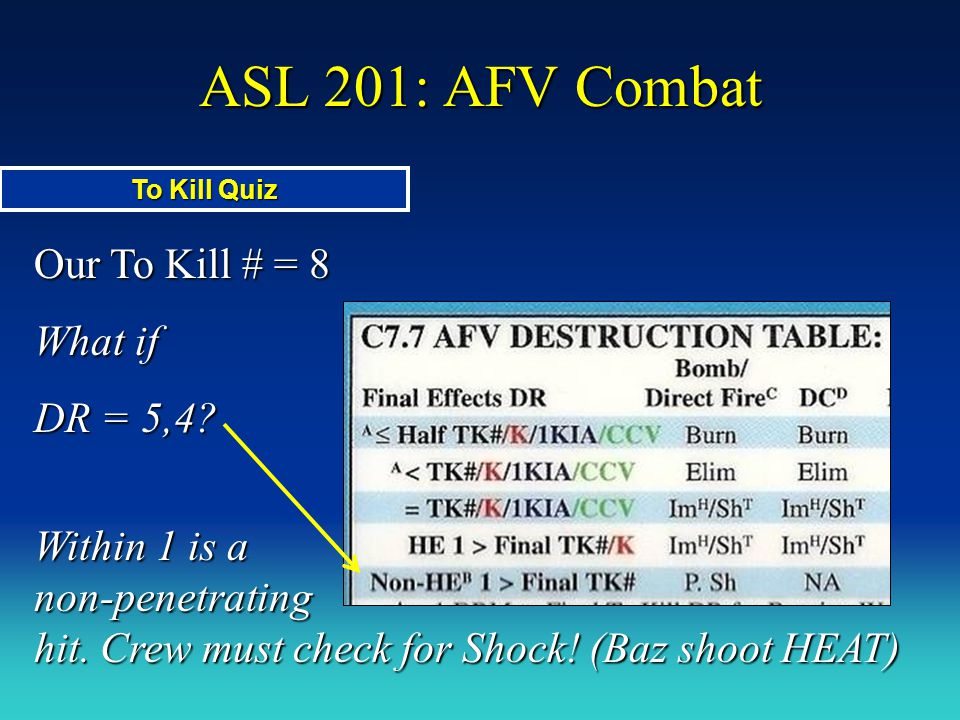 ASL 201: AFV Combat Our To Kill # = 8 What if DR = 5,4? Within 1 is a non-penetrating hit. Crew must check for Shock! (Baz shoot HEAT) To Kill Quiz