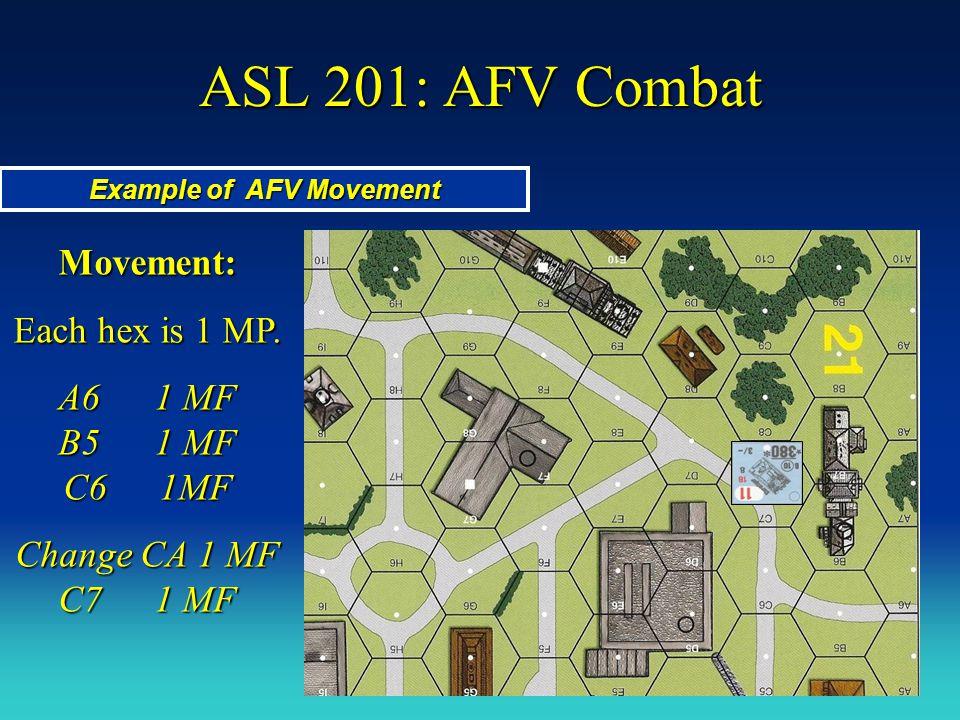 ASL 201: AFV Combat Example of AFV Movement Movement: Each hex is 1 MP. A61 MF B51 MF C61MF Change CA 1 MF C7 1 MF