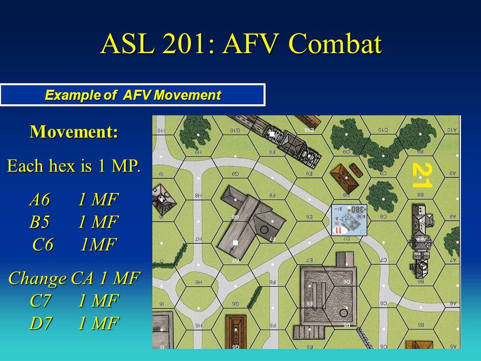 ASL 201: AFV Combat Example of AFV Movement Movement: Each hex is 1 MP. A61 MF B51 MF C61MF Change CA 1 MF C7 1 MF D71 MF