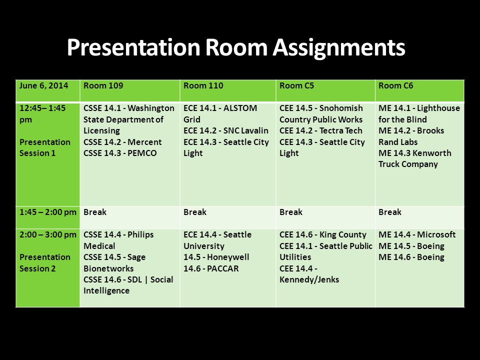 June 6, 2014Room 109Room 110Room C5Room C6 12:45– 1:45 pm Presentation Session 1 CSSE 14.1 - Washington State Department of Licensing CSSE 14.2 - Mercent CSSE 14.3 - PEMCO ECE 14.1 - ALSTOM Grid ECE 14.2 - SNC Lavalin ECE 14.3 - Seattle City Light CEE 14.5 - Snohomish Country Public Works CEE 14.2 - Tectra Tech CEE 14.3 - Seattle City Light ME 14.1 - Lighthouse for the Blind ME 14.2 - Brooks Rand Labs ME 14.3 Kenworth Truck Company 1:45 – 2:00 pmBreak 2:00 – 3:00 pm Presentation Session 2 CSSE 14.4 - Philips Medical CSSE 14.5 - Sage Bionetworks CSSE 14.6 - SDL | Social Intelligence ECE 14.4 - Seattle University 14.5 - Honeywell 14.6 - PACCAR CEE 14.6 - King County CEE 14.1 - Seattle Public Utilities CEE 14.4 - Kennedy/Jenks ME 14.4 - Microsoft ME 14.5 - Boeing ME 14.6 - Boeing Presentation Room Assignments