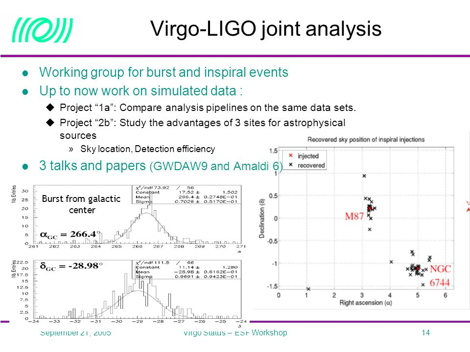 September 21, 2005Virgo Status – ESF Workshop14 Virgo-LIGO joint analysis Working group for burst and inspiral events Up to now work on simulated data :  Project 1a : Compare analysis pipelines on the same data sets.