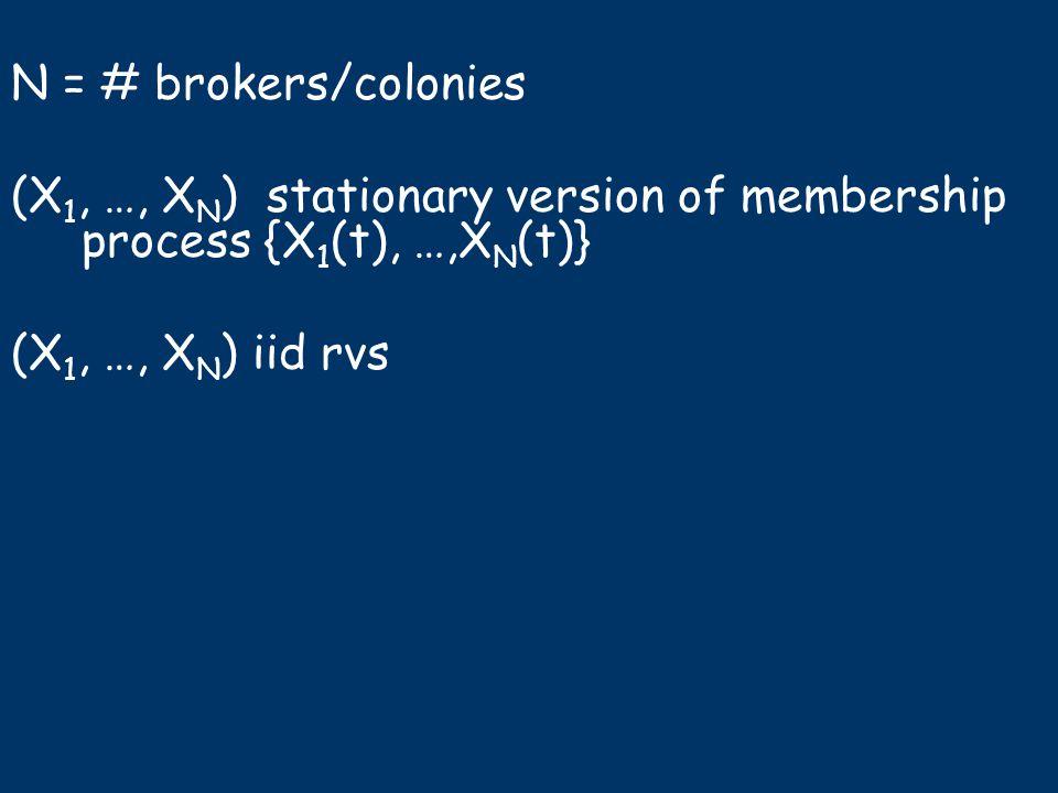 N = # brokers/colonies (X 1, …, X N ) stationary version of membership process {X 1 (t), …,X N (t)} (X 1, …, X N ) iid rvs