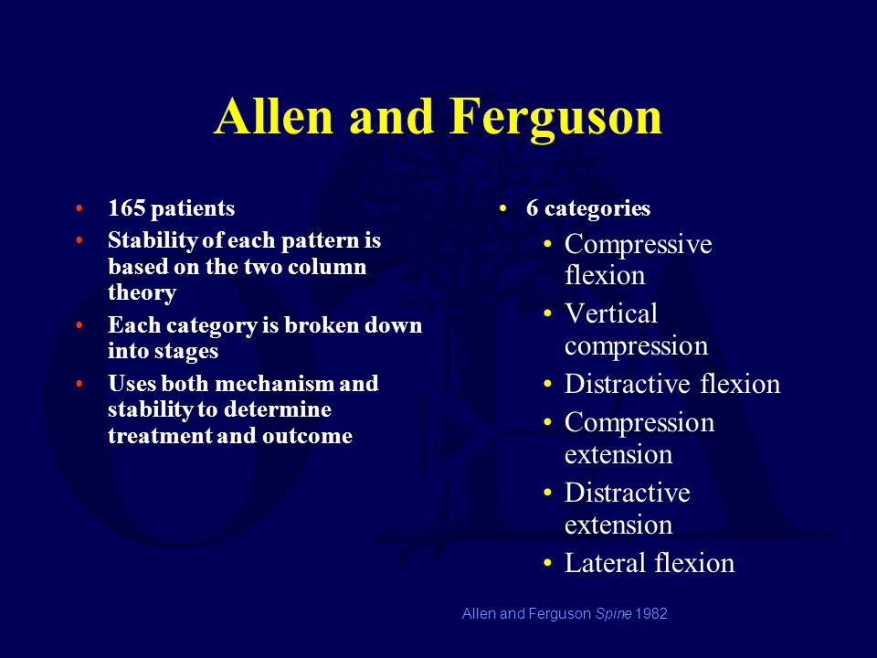 Allen and Ferguson 165 patients Stability of each pattern is based on the two column theory Each category is broken down into stages Uses both mechani