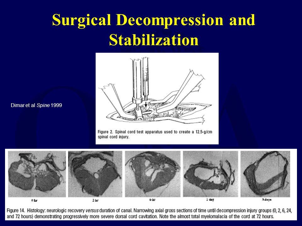 Surgical Decompression and Stabilization Dimar et al Spine 1999