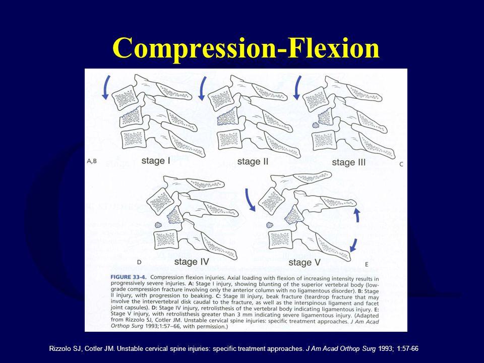 Compression-Flexion Rizzolo SJ, Cotler JM. Unstable cervical spine injuries: specific treatment approaches. J Am Acad Orthop Surg 1993; 1:57-66