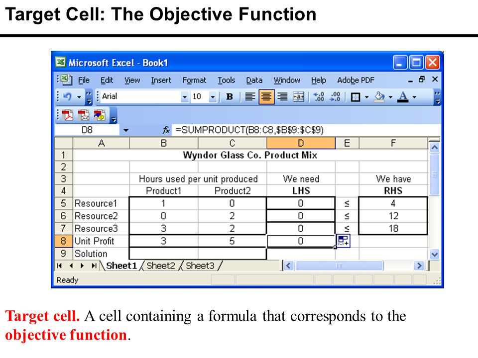 Target Cell: The Objective Function Target cell. A cell containing a formula that corresponds to the objective function.