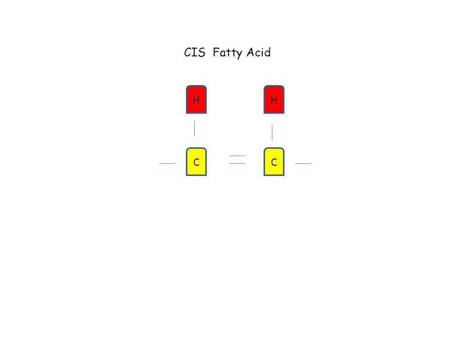 CIS Fatty Acid C H C H