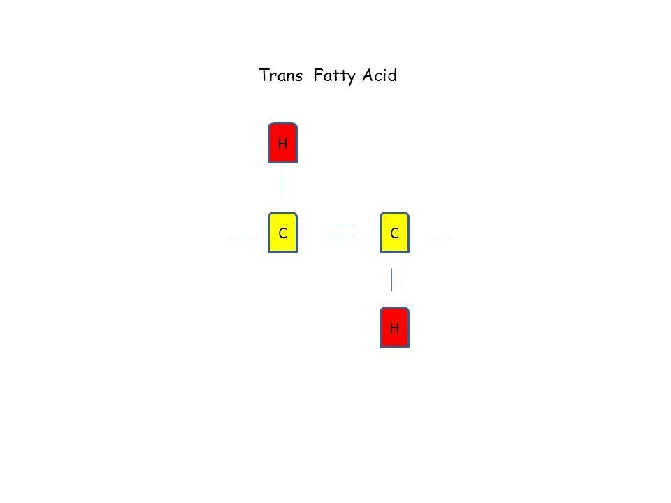 Trans Fatty Acid C H C H