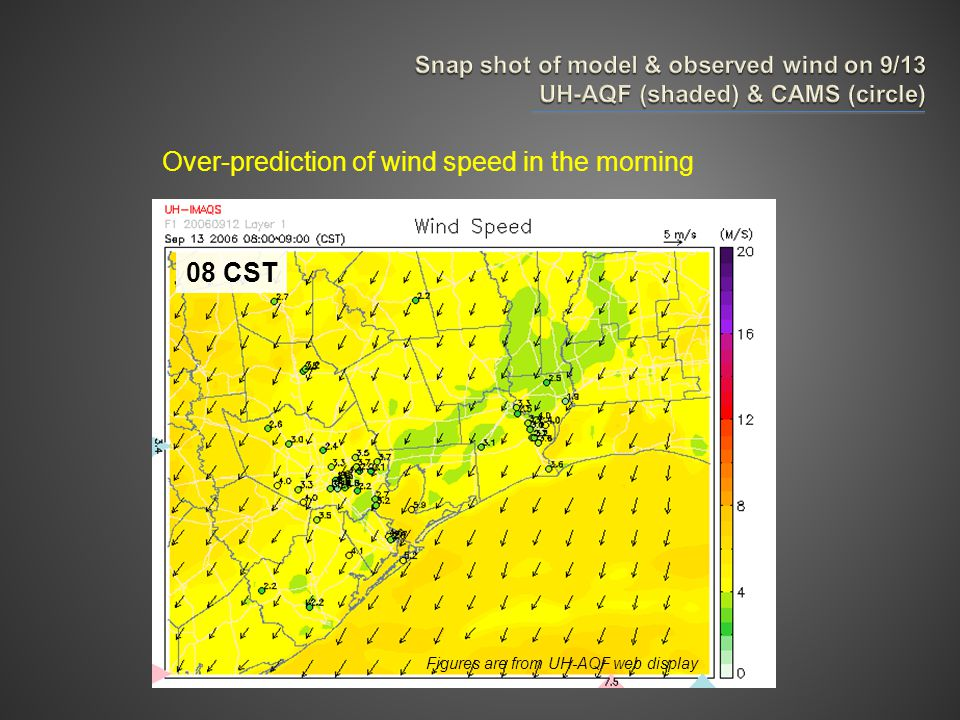 Over-prediction of wind speed in the morning 08 CST Figures are from UH-AQF web display