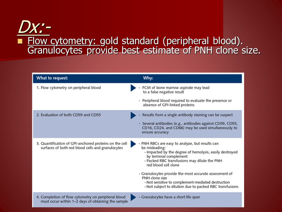 Dx:- Flow cytometry: gold standard (peripheral blood).