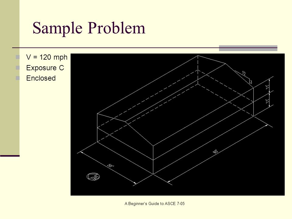 Sample Problem V = 120 mph Exposure C Enclosed A Beginner s Guide to ASCE 7-05